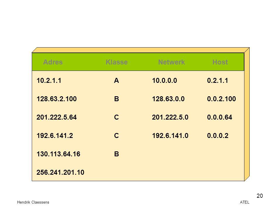 Hendrik Claessens ATEL 20 AdresKlasseNetwerkHost 10.2.1.1 128.63.2.100 201.222.5.64 192.6.141.2 130.113.64.16 256.241.201.10 A B C C B 10.0.0.0 128.63