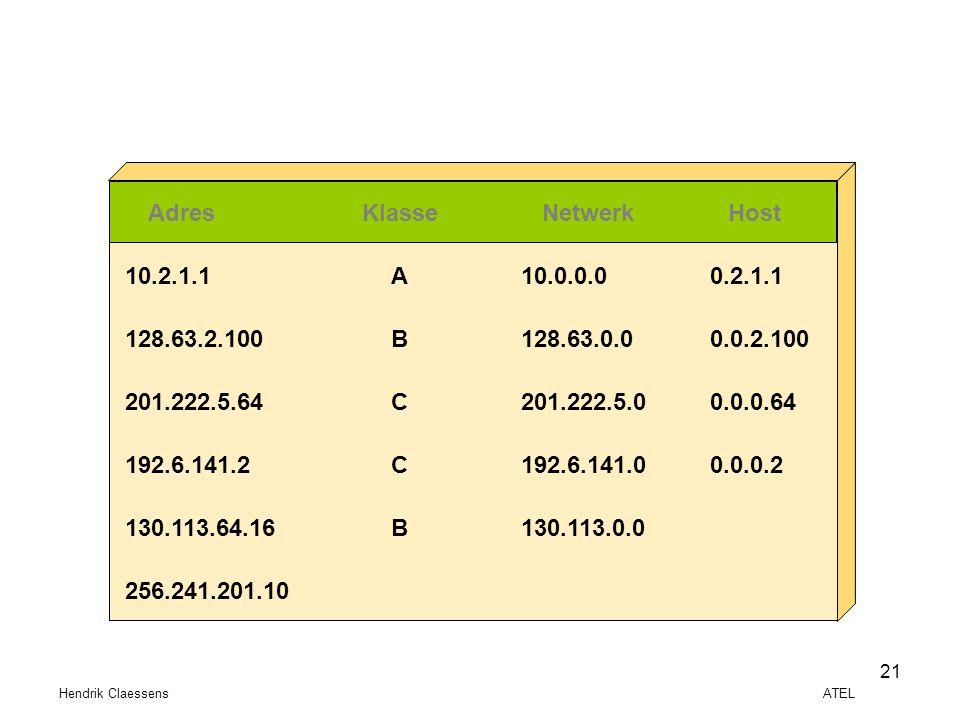 Hendrik Claessens ATEL 21 AdresKlasseNetwerkHost 10.2.1.1 128.63.2.100 201.222.5.64 192.6.141.2 130.113.64.16 256.241.201.10 A B C C B 10.0.0.0 128.63