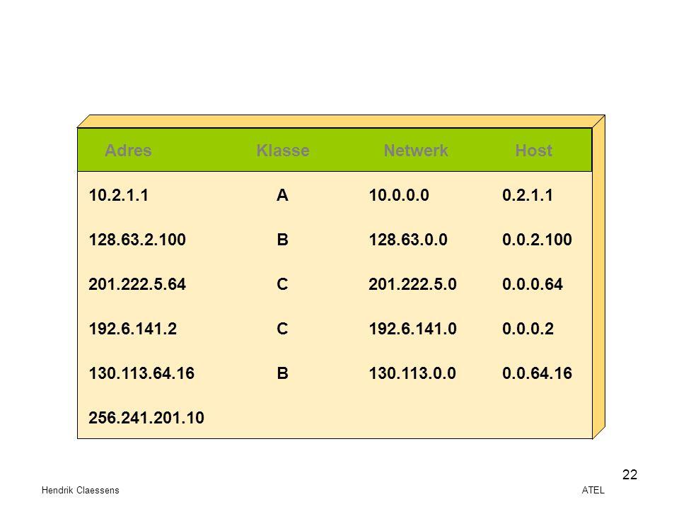 Hendrik Claessens ATEL 22 AdresKlasseNetwerkHost 10.2.1.1 128.63.2.100 201.222.5.64 192.6.141.2 130.113.64.16 256.241.201.10 A B C C B 10.0.0.0 128.63