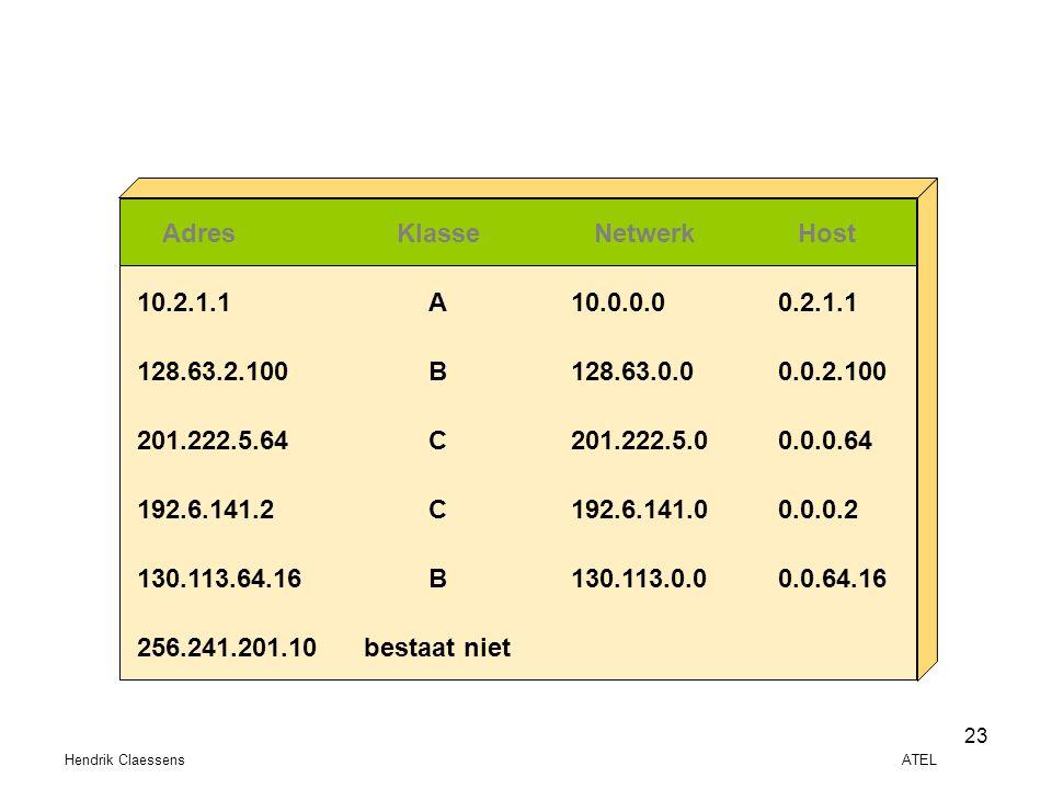 Hendrik Claessens ATEL 23 AdresKlasseNetwerkHost 10.2.1.1 128.63.2.100 201.222.5.64 192.6.141.2 130.113.64.16 256.241.201.10 A B C C B bestaat niet 10