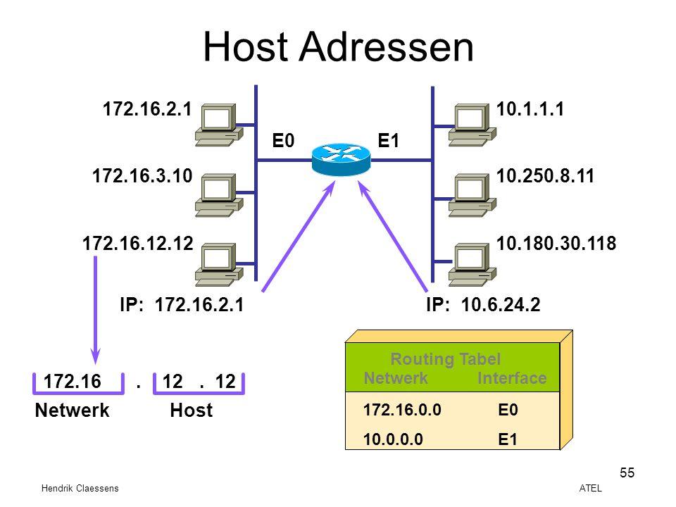 Hendrik Claessens ATEL 55 Host Adressen 172.16.2.1 172.16.3.10 172.16.12.12 IP: 172.16.2.1 10.1.1.1 10.250.8.11 10.180.30.118 IP: 10.6.24.2 E0E1 172.1