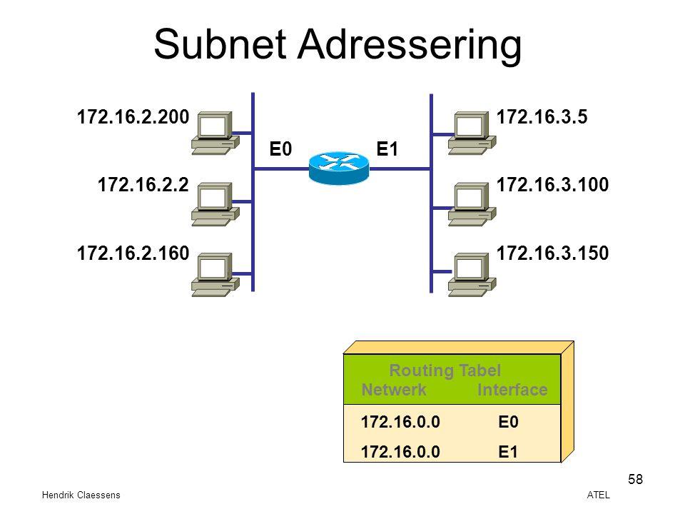 Hendrik Claessens ATEL 58 Subnet Adressering 172.16.2.200 172.16.2.2 172.16.2.160 172.16.3.5 172.16.3.100 172.16.3.150 E0E1 NetwerkInterface 172.16.0.