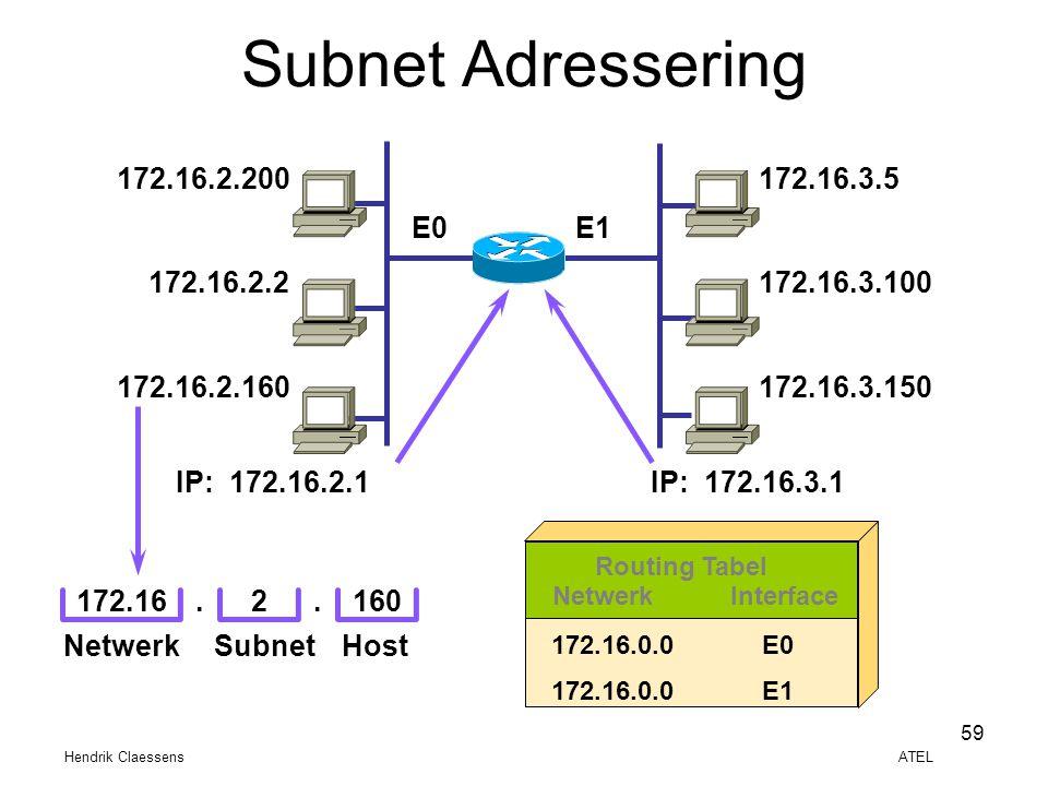 Hendrik Claessens ATEL 59 Subnet Adressering 172.16.2.200 172.16.2.2 172.16.2.160 IP: 172.16.2.1 172.16.3.5 172.16.3.100 172.16.3.150 IP: 172.16.3.1 E