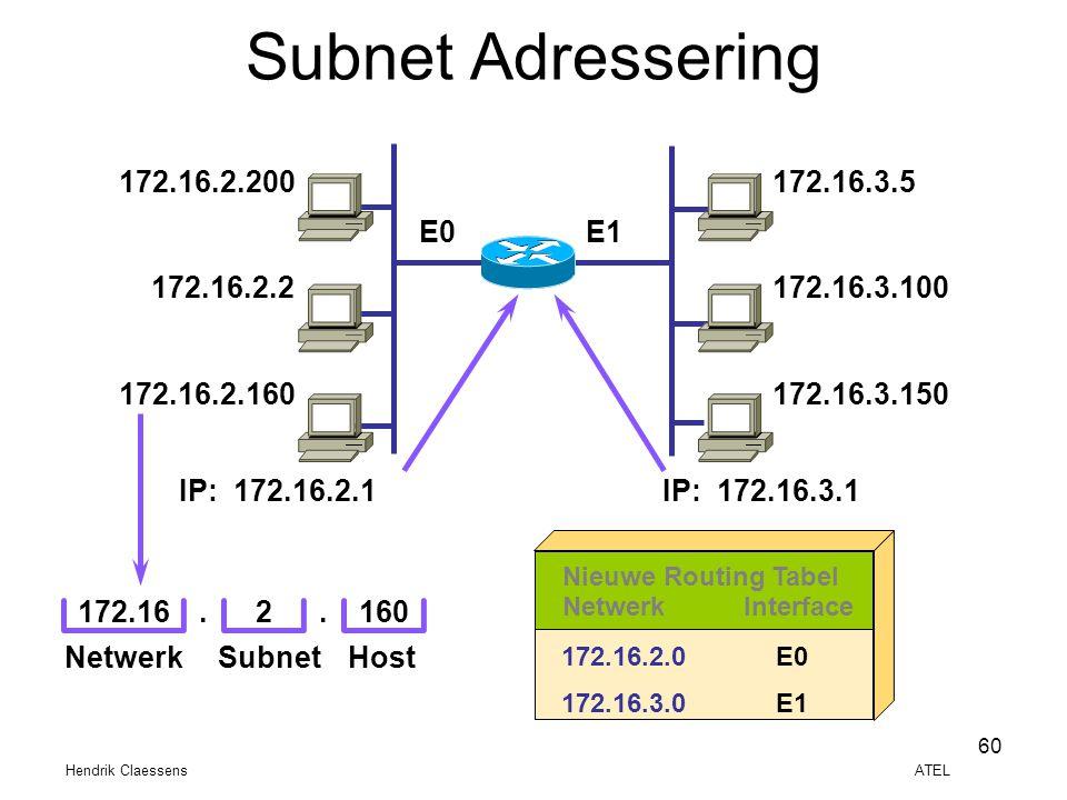 Hendrik Claessens ATEL 60 Subnet Adressering 172.16.2.200 172.16.2.2 172.16.2.160 IP: 172.16.2.1 172.16.3.5 172.16.3.100 172.16.3.150 IP: 172.16.3.1 E