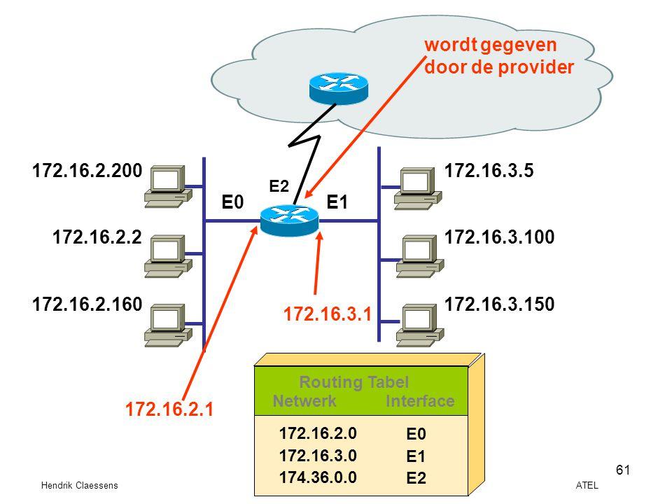 Hendrik Claessens ATEL 61 NetwerkInterface 172.16.2.0 172.16.3.0 174.36.0.0 E0 E1 E2 Routing Tabel 172.16.2.200 172.16.2.2 172.16.2.160 172.16.3.5 172