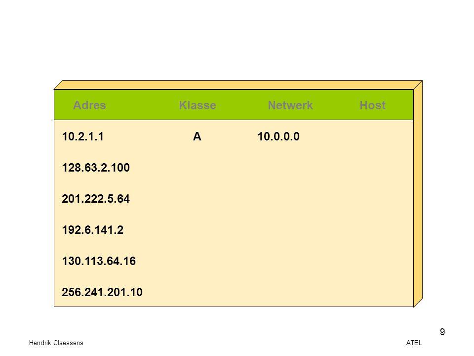 Hendrik Claessens ATEL 9 AdresKlasseNetwerkHost 10.2.1.1 128.63.2.100 201.222.5.64 192.6.141.2 130.113.64.16 256.241.201.10 A10.0.0.0