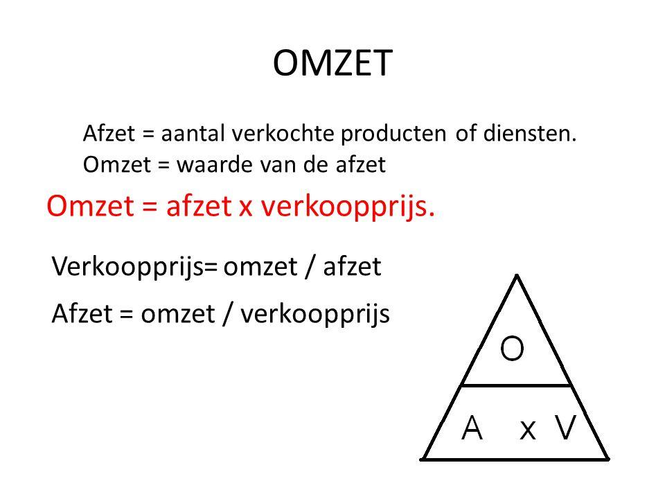 OMZET Afzet = aantal verkochte producten of diensten. Omzet = waarde van de afzet Omzet = afzet x verkoopprijs. Verkoopprijs= omzet / afzet Afzet = om