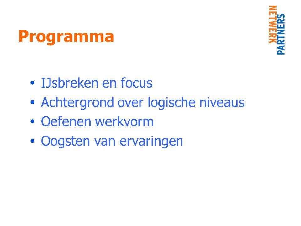 Programma  IJsbreken en focus  Achtergrond over logische niveaus  Oefenen werkvorm  Oogsten van ervaringen
