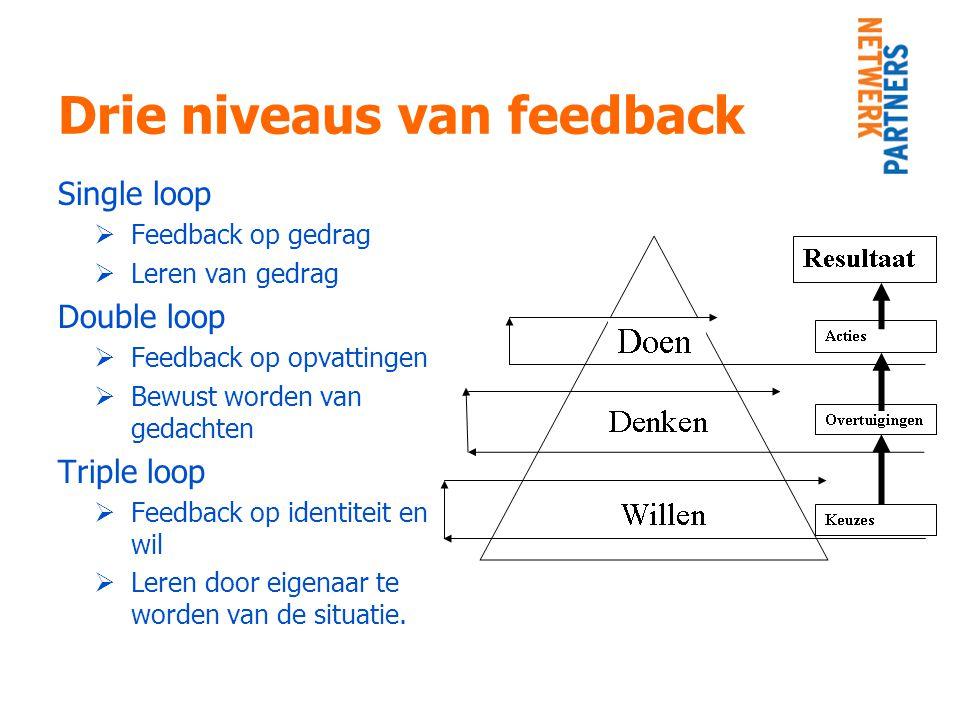 Drie niveaus van feedback Single loop  Feedback op gedrag  Leren van gedrag Double loop  Feedback op opvattingen  Bewust worden van gedachten Trip