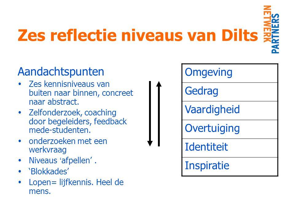 Zes reflectie niveaus van Dilts Aandachtspunten  Zes kennisniveaus van buiten naar binnen, concreet naar abstract.  Zelfonderzoek, coaching door beg