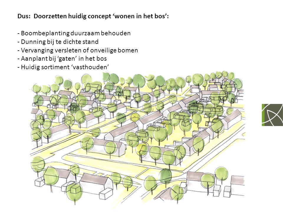 Dus: Doorzetten huidig concept 'wonen in het bos': - Boombeplanting duurzaam behouden - Dunning bij te dichte stand - Vervanging versleten of onveilig