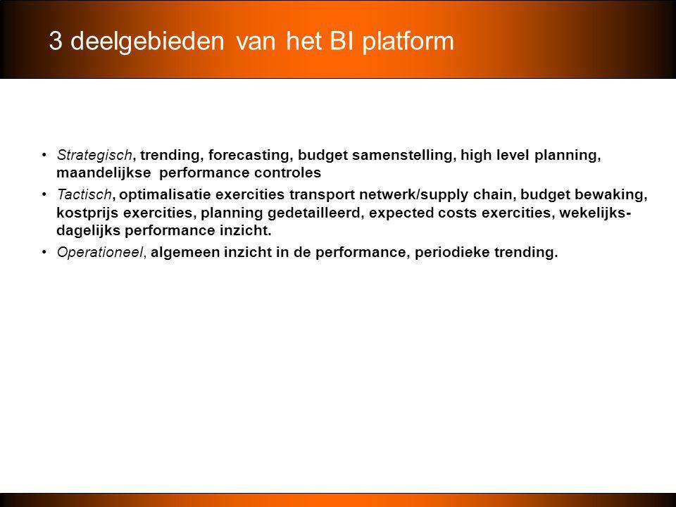 3 deelgebieden van het BI platform •Strategisch, trending, forecasting, budget samenstelling, high level planning, maandelijkse performance controles