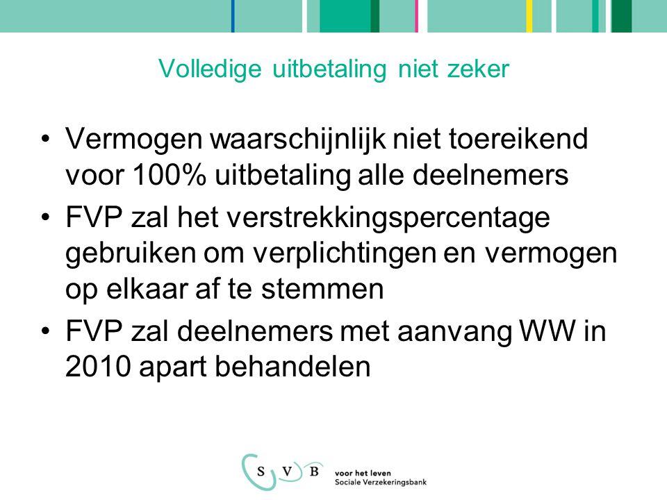 Volledige uitbetaling niet zeker •Vermogen waarschijnlijk niet toereikend voor 100% uitbetaling alle deelnemers •FVP zal het verstrekkingspercentage gebruiken om verplichtingen en vermogen op elkaar af te stemmen •FVP zal deelnemers met aanvang WW in 2010 apart behandelen