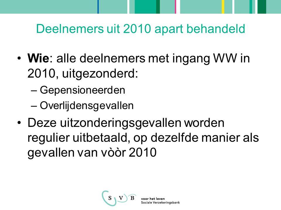 Deelnemers uit 2010 apart behandeld •Wie: alle deelnemers met ingang WW in 2010, uitgezonderd: –Gepensioneerden –Overlijdensgevallen •Deze uitzonderingsgevallen worden regulier uitbetaald, op dezelfde manier als gevallen van vòòr 2010