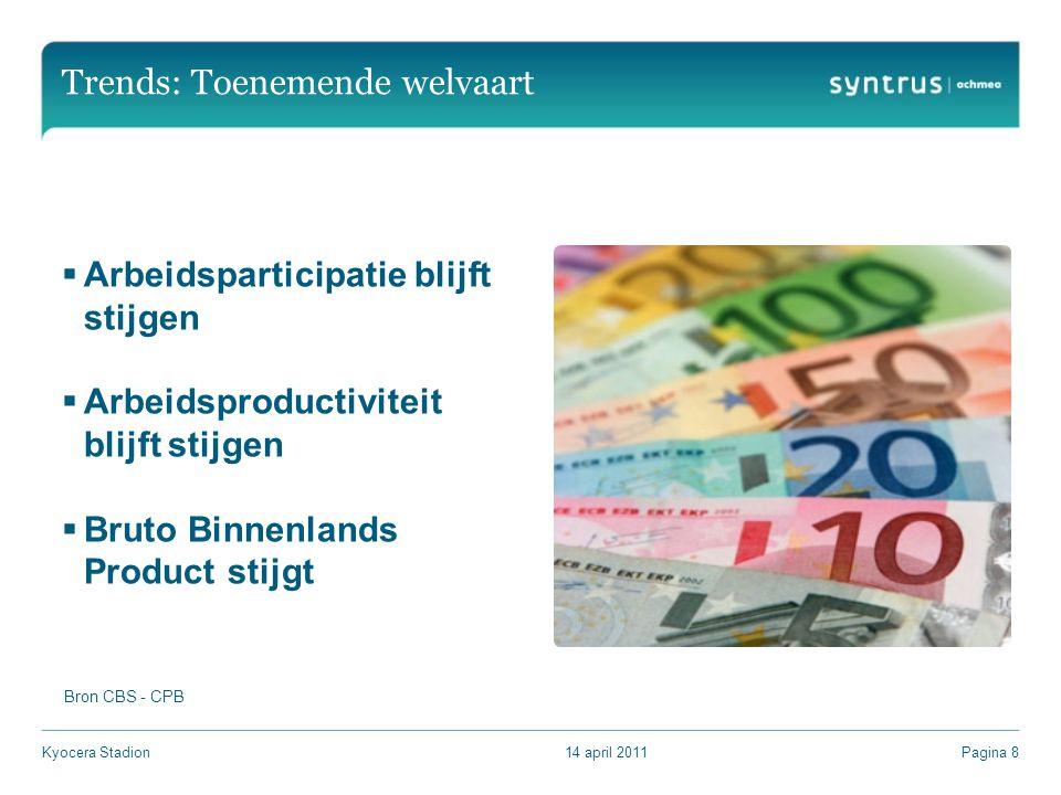 Trends: Toenemende welvaart 14 april 2011Kyocera StadionPagina 8 Bron CBS - CPB  Arbeidsparticipatie blijft stijgen  Arbeidsproductiviteit blijft stijgen  Bruto Binnenlands Product stijgt