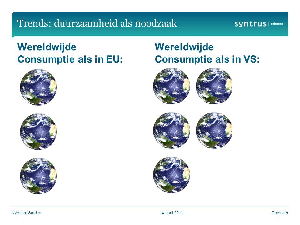 Trends: duurzaamheid als noodzaak Wereldwijde Consumptie als in EU: Wereldwijde Consumptie als in VS: 14 april 2011Kyocera StadionPagina 9