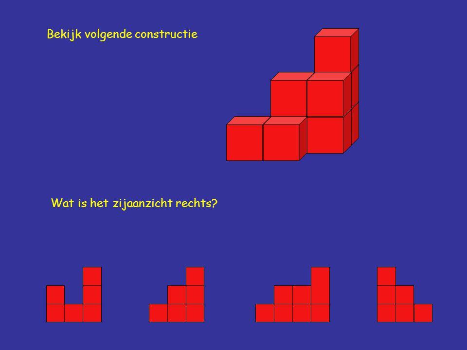 Bekijk volgende constructie Wat is het zijaanzicht rechts?