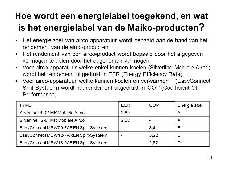 11 Hoe wordt een energielabel toegekend, en wat is het energielabel van de Maiko-producten ? • Het energielabel van airco-apparatuur wordt bepaald aan
