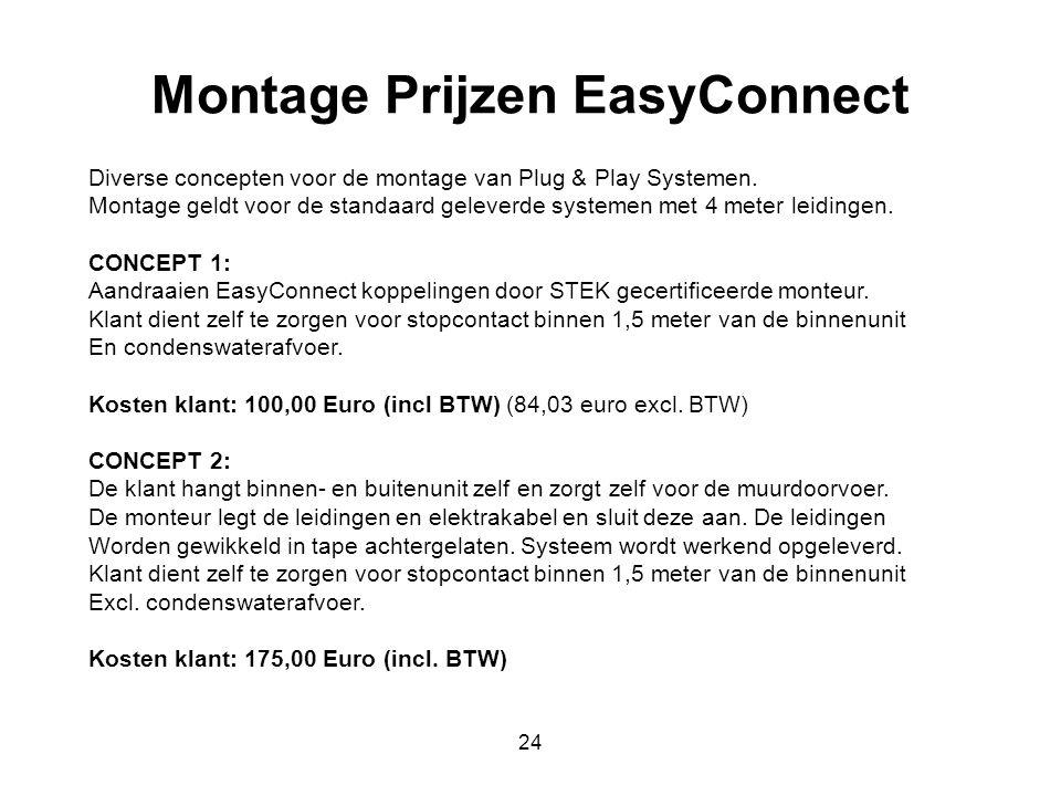 24 Montage Prijzen EasyConnect Diverse concepten voor de montage van Plug & Play Systemen. Montage geldt voor de standaard geleverde systemen met 4 me