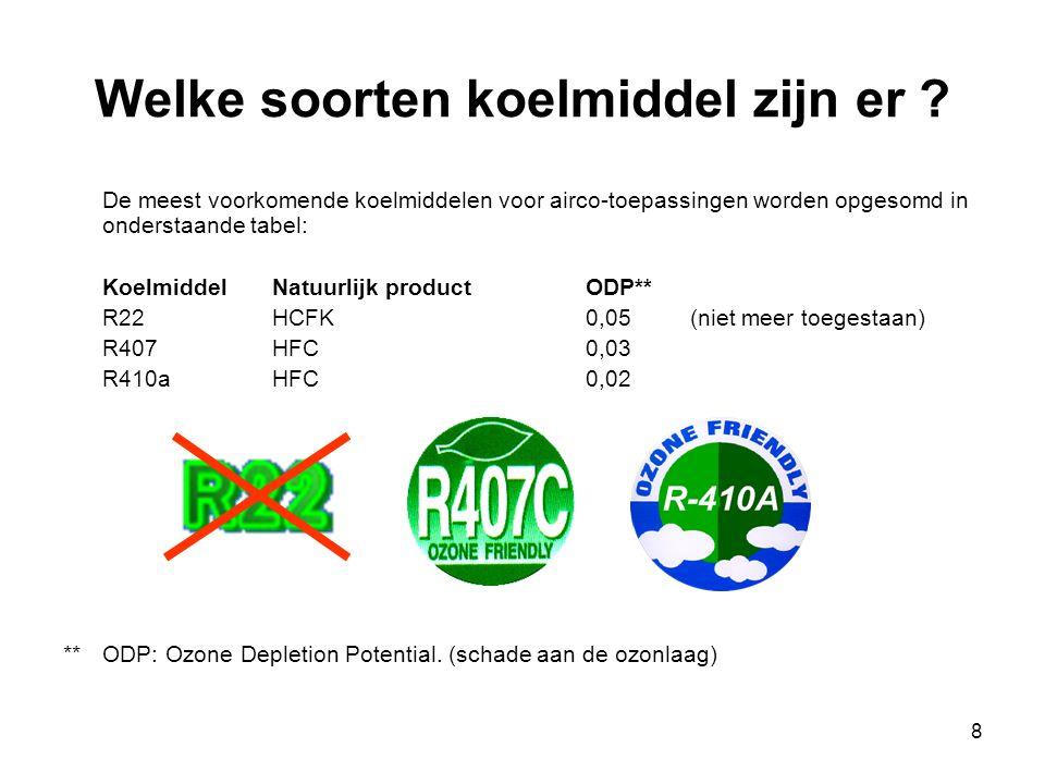 8 Welke soorten koelmiddel zijn er ? De meest voorkomende koelmiddelen voor airco-toepassingen worden opgesomd in onderstaande tabel: KoelmiddelNatuur