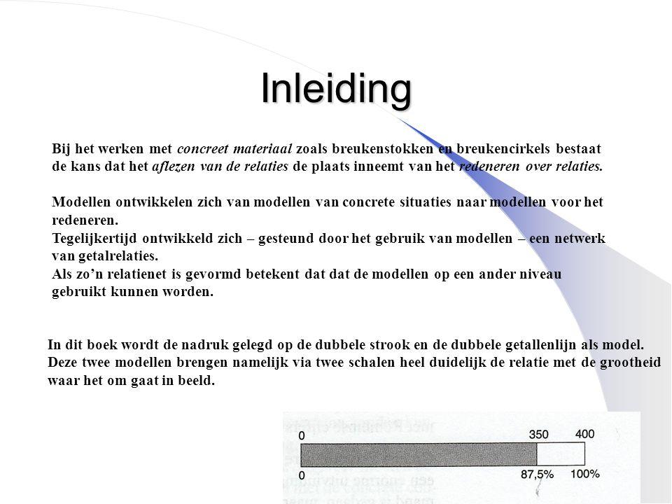 Inleiding In dit boek wordt de nadruk gelegd op de dubbele strook en de dubbele getallenlijn als model. Deze twee modellen brengen namelijk via twee s