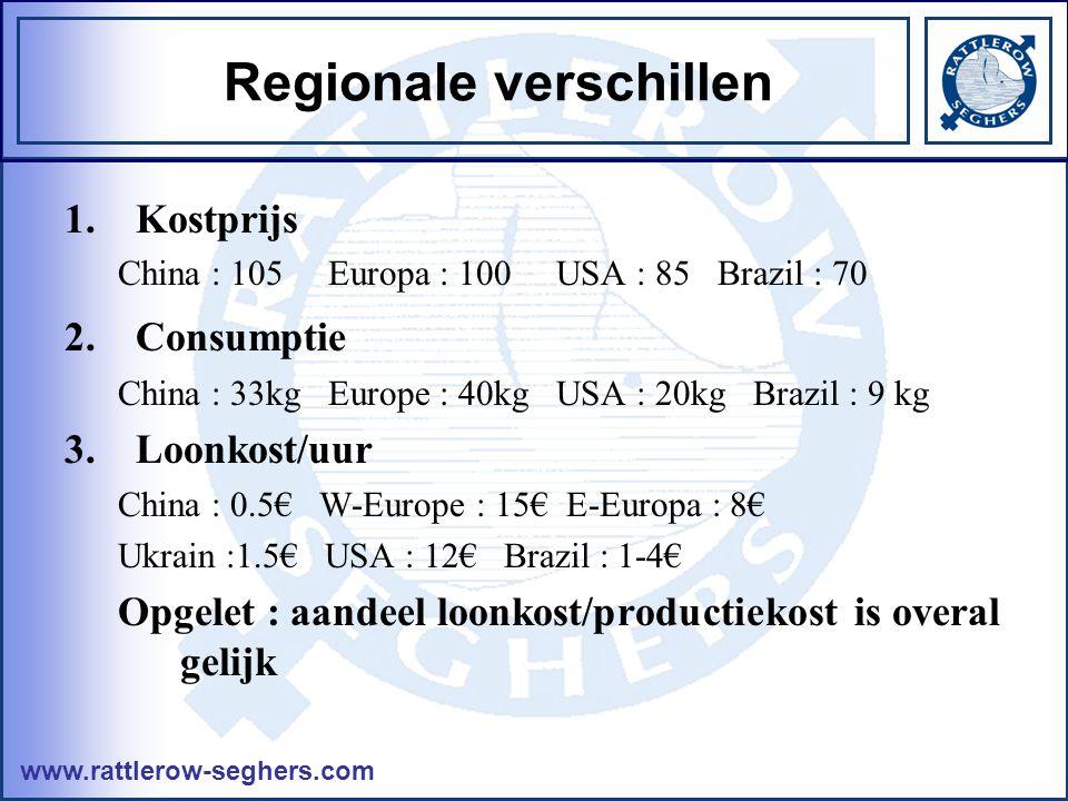 www.rattlerow-seghers.com Regionale verschillen 1.Kostprijs China : 105 Europa : 100 USA : 85 Brazil : 70 2.Consumptie China : 33kg Europe : 40kg USA : 20kg Brazil : 9 kg 3.Loonkost/uur China : 0.5€ W-Europe : 15€ E-Europa : 8€ Ukrain :1.5€ USA : 12€ Brazil : 1-4€ Opgelet : aandeel loonkost/productiekost is overal gelijk