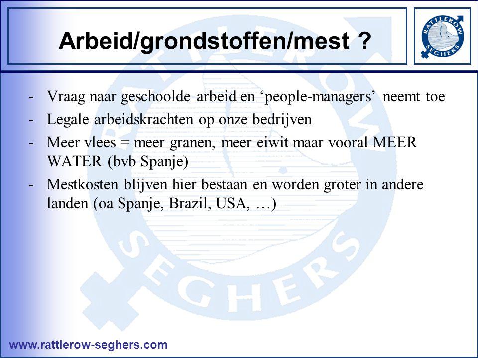 www.rattlerow-seghers.com Arbeid/grondstoffen/mest .