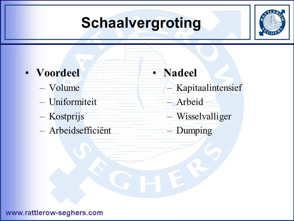 www.rattlerow-seghers.com Schaalvergroting •Voordeel –Volume –Uniformiteit –Kostprijs –Arbeidsefficiënt •Nadeel –Kapitaalintensief –Arbeid –Wisselvalliger –Dumping
