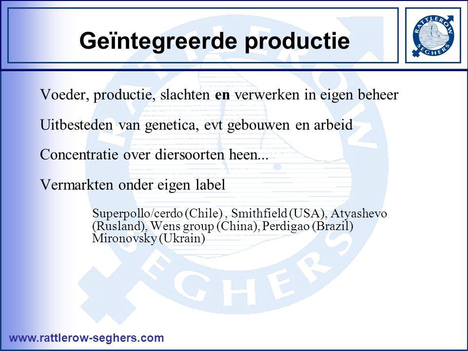 www.rattlerow-seghers.com Geïntegreerde productie Voeder, productie, slachten en verwerken in eigen beheer Uitbesteden van genetica, evt gebouwen en arbeid Concentratie over diersoorten heen...
