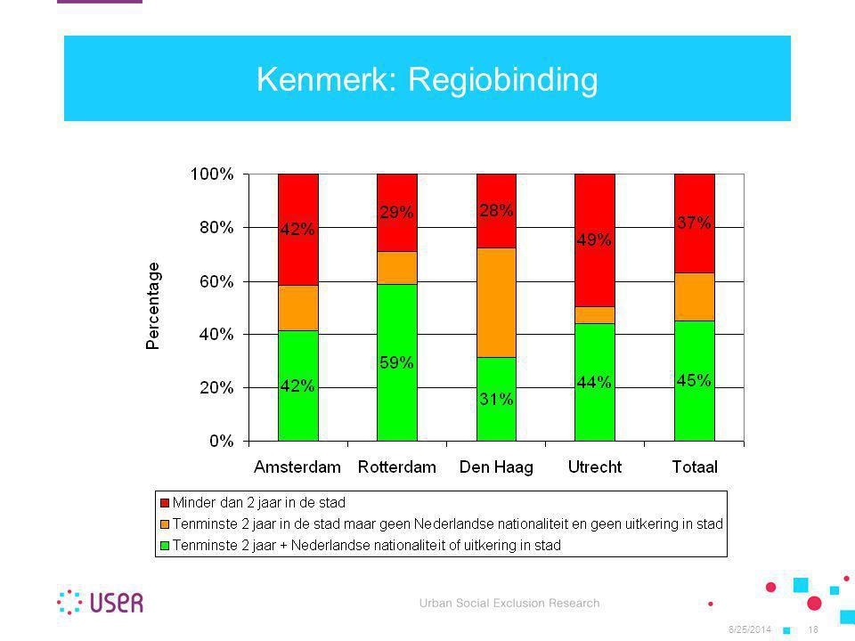 6/25/201418 Kenmerk: Regiobinding