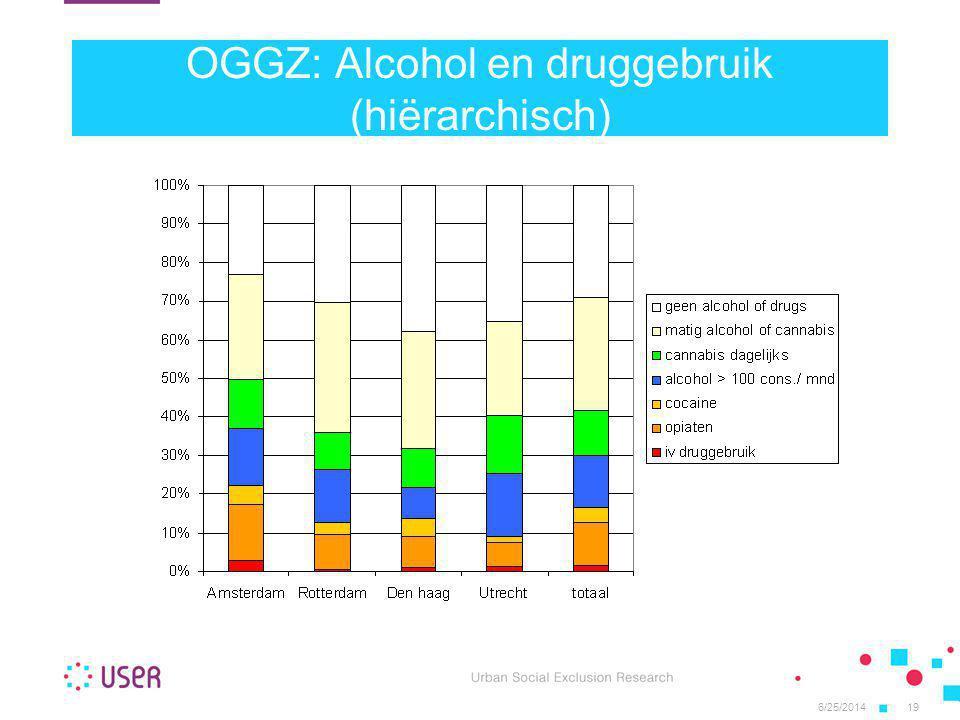 6/25/201419 OGGZ: Alcohol en druggebruik (hiërarchisch)