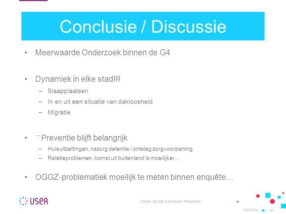 6/25/201424 Conclusie / Discussie •Meerwaarde Onderzoek binnen de G4 •Dynamiek in elke stad!!! –Slaapplaatsen –In en uit een situatie van dakloosheid