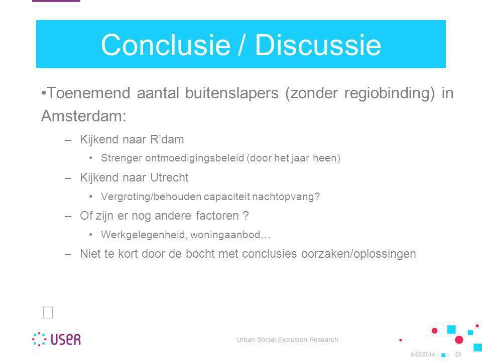 6/25/201425 Conclusie / Discussie •Toenemend aantal buitenslapers (zonder regiobinding) in Amsterdam: –Kijkend naar R'dam •Strenger ontmoedigingsbelei