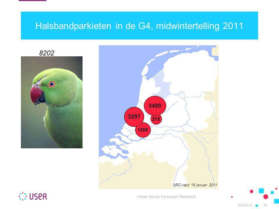 6/25/201426 Halsbandparkieten in de G4, midwintertelling 2011 1200 215 3490 3297 NRC-next 19 januari 2011 8202