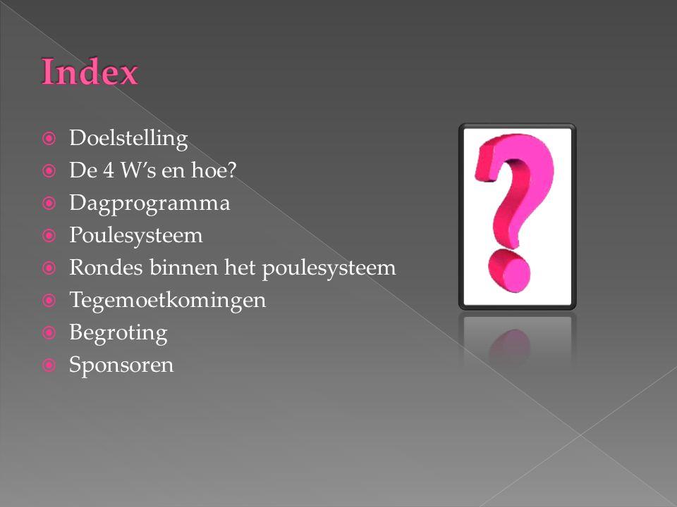 Georganiseerd door het ISP i.s.m. de Wijkraad Parkwijk- Zuiderpolder