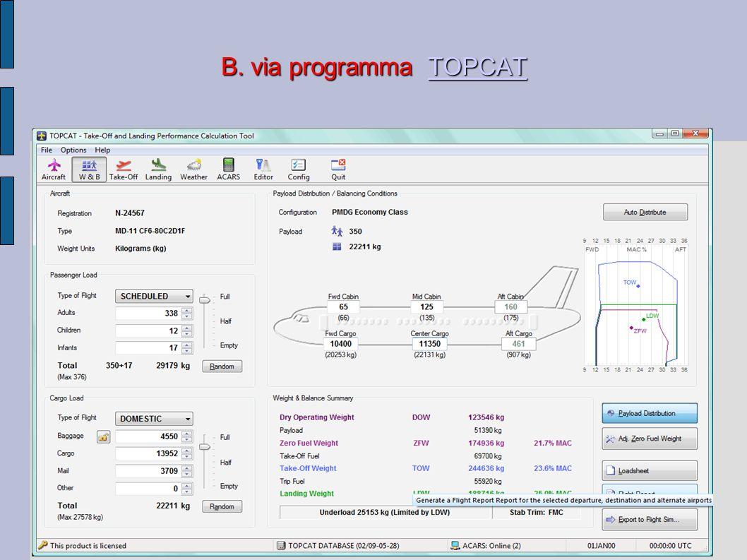 B. via programma TOPCAT TOPCAT