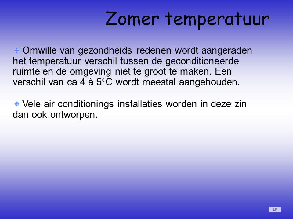 Zomer temperatuur Omwille van gezondheids redenen wordt aangeraden het temperatuur verschil tussen de geconditioneerde ruimte en de omgeving niet te g