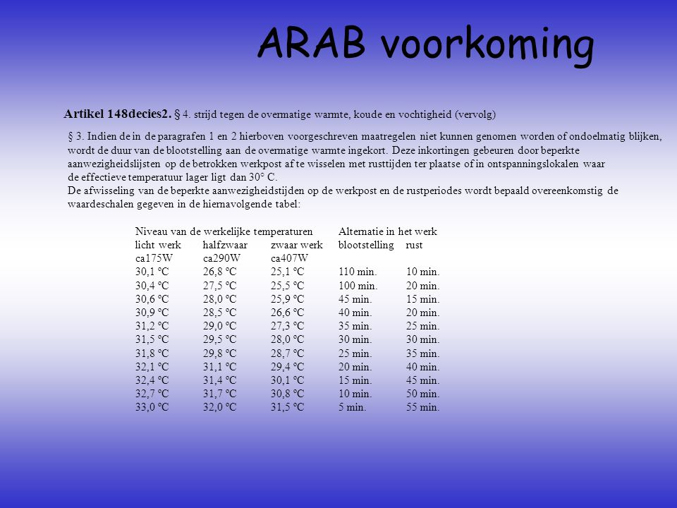 Artikel 148decies2. § 4. strijd tegen de overmatige warmte, koude en vochtigheid (vervolg) ARAB voorkoming § 3. Indien de in de paragrafen 1 en 2 hier