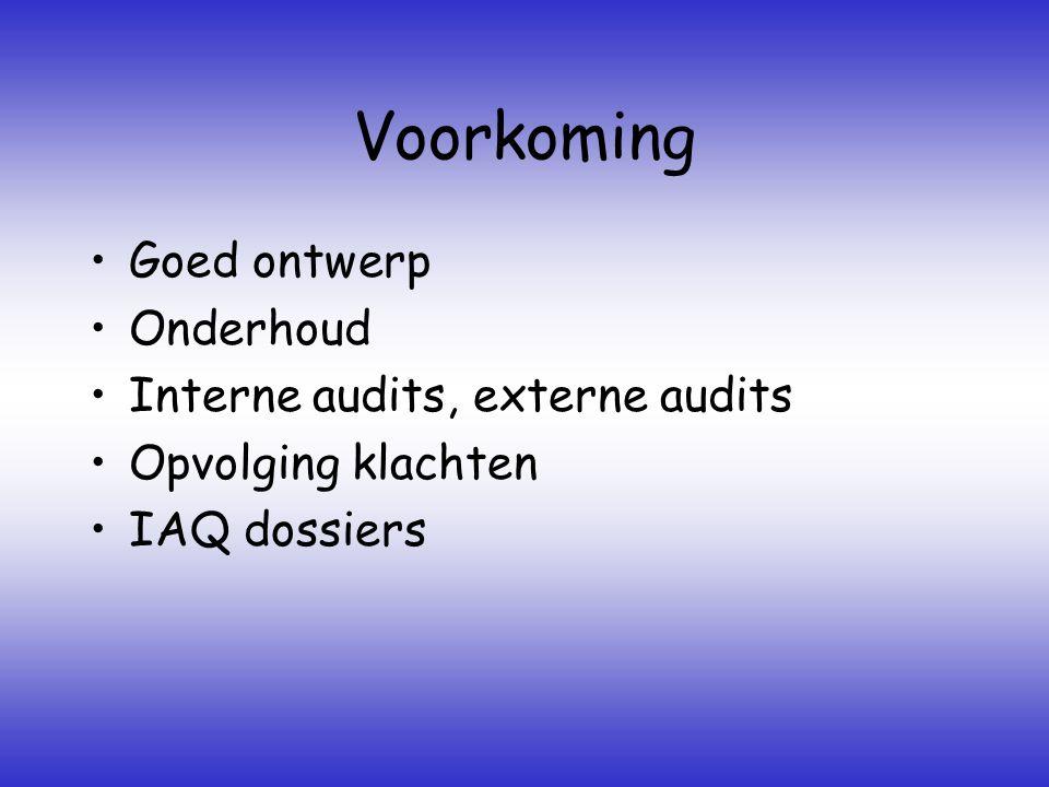 Voorkoming •Goed ontwerp •Onderhoud •Interne audits, externe audits •Opvolging klachten •IAQ dossiers