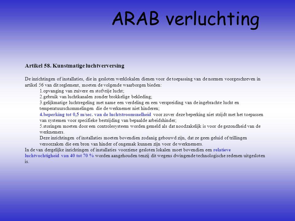 ARAB verluchting Artikel 58. Kunstmatige luchtverversing De inrichtingen of installaties, die in gesloten werklokalen dienen voor de toepassing van de
