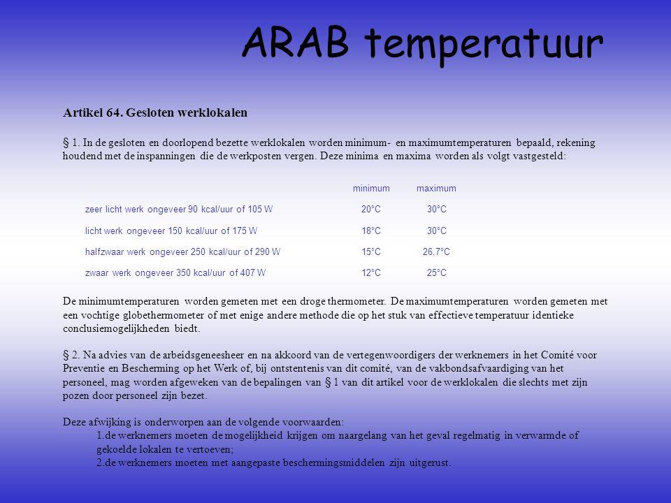 Artikel 64. Gesloten werklokalen § 1. In de gesloten en doorlopend bezette werklokalen worden minimum- en maximumtemperaturen bepaald, rekening houden