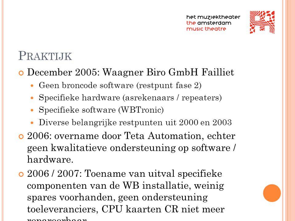 P RAKTIJK December 2005: Waagner Biro GmbH Failliet  Geen broncode software (restpunt fase 2)  Specifieke hardware (asrekenaars / repeaters)  Speci