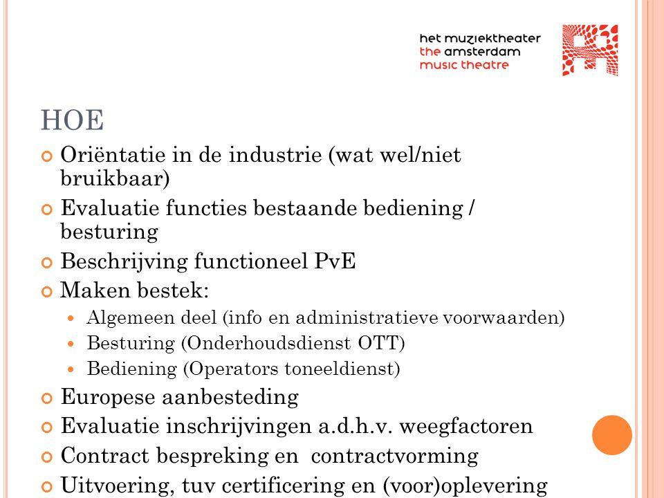 HOE Oriëntatie in de industrie (wat wel/niet bruikbaar) Evaluatie functies bestaande bediening / besturing Beschrijving functioneel PvE Maken bestek: