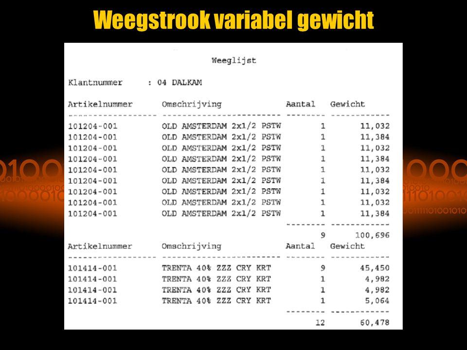 Weegstrook variabel gewicht