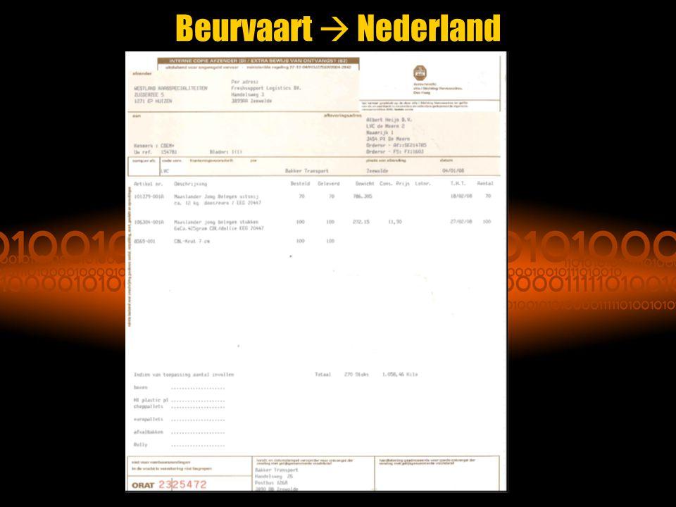 Beurvaart  Nederland