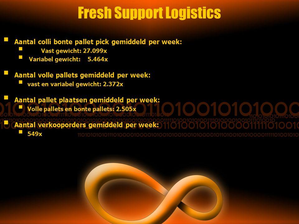 Fresh Support Logistics  Aantal colli bonte pallet pick gemiddeld per week:  Vast gewicht: 27.099x  Variabel gewicht: 5.464x  Aantal volle pallets