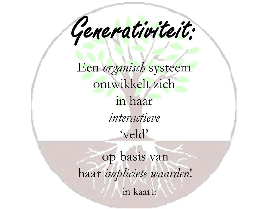 Generativiteit: Een organisch systeem ontwikkelt zich in haar interactieve 'veld' op basis van haar impliciete waarden.