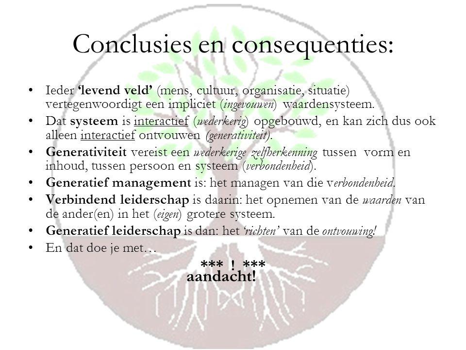 Conclusies en consequenties: •Ieder 'levend veld' (mens, cultuur, organisatie, situatie) vertegenwoordigt een impliciet (ingevouwen) waardensysteem.