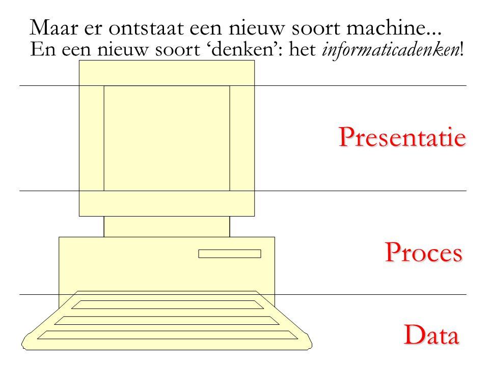 Maar er ontstaat een nieuw soort machine...En een nieuw soort 'denken': het informaticadenken.