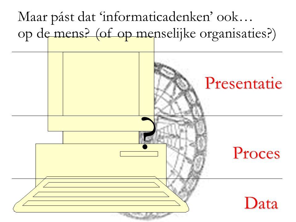Maar pást dat 'informaticadenken' ook… Data Proces Presentatie op de mens?(of op menselijke organisaties?) ?